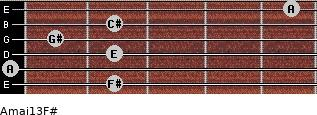Amaj13/F# for guitar on frets 2, 0, 2, 1, 2, 5