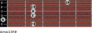 Amaj13/F# for guitar on frets 2, 0, 2, 2, 2, 4