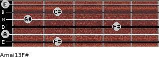 Amaj13/F# for guitar on frets 2, 0, 4, 1, 2, 0