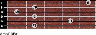 Amaj13/F# for guitar on frets 2, 4, 2, 1, 2, 5