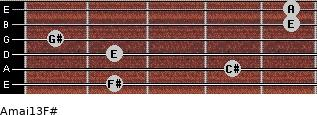 Amaj13/F# for guitar on frets 2, 4, 2, 1, 5, 5