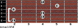 Amaj13/F# for guitar on frets 2, 4, 4, 2, 5, 4