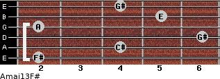 Amaj13/F# for guitar on frets 2, 4, 6, 2, 5, 4