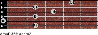 Amaj13/F# add(m2) guitar chord