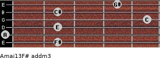 Amaj13/F# add(m3) for guitar on frets 2, 0, 2, 5, 2, 4