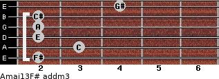Amaj13/F# add(m3) for guitar on frets 2, 3, 2, 2, 2, 4