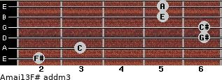 Amaj13/F# add(m3) for guitar on frets 2, 3, 6, 6, 5, 5