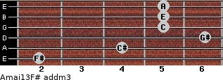 Amaj13/F# add(m3) for guitar on frets 2, 4, 6, 5, 5, 5