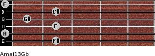 Amaj13/Gb guitar chord