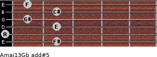 Amaj13/Gb add(#5) guitar chord