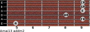 Amaj13 add(m2) for guitar on frets 5, 9, 8, 9, 9, 9