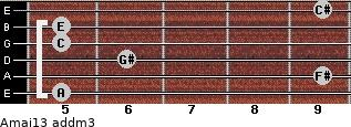 Amaj13 add(m3) for guitar on frets 5, 9, 6, 5, 5, 9