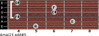 Amaj13 add(#5) guitar chord