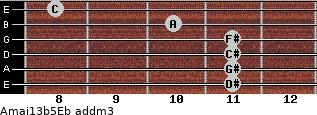 Amaj13b5/Eb add(m3) guitar chord