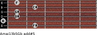 Amaj13b5/Gb add(#5) guitar chord