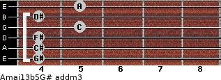 Amaj13b5/G# add(m3) guitar chord