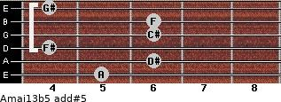 Amaj13b5 add(#5) guitar chord