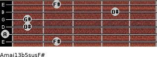 Amaj13b5sus/F# for guitar on frets 2, 0, 1, 1, 4, 2