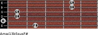 Amaj13b5sus/F# for guitar on frets 2, 0, 1, 1, 4, 4