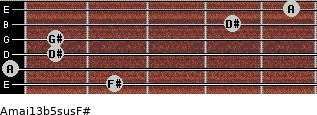 Amaj13b5sus/F# for guitar on frets 2, 0, 1, 1, 4, 5