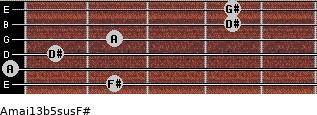 Amaj13b5sus/F# for guitar on frets 2, 0, 1, 2, 4, 4