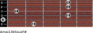 Amaj13b5sus/F# for guitar on frets 2, 0, 4, 1, 4, 4