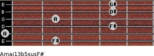 Amaj13b5sus/F# for guitar on frets 2, 0, 4, 2, 4, 4