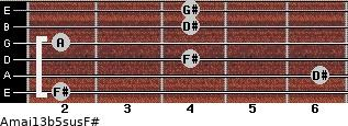 Amaj13b5sus/F# for guitar on frets 2, 6, 4, 2, 4, 4