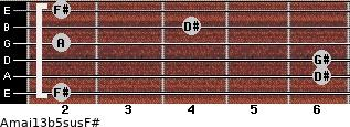 Amaj13b5sus/F# for guitar on frets 2, 6, 6, 2, 4, 2