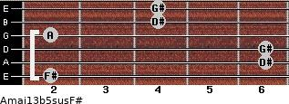 Amaj13b5sus/F# for guitar on frets 2, 6, 6, 2, 4, 4