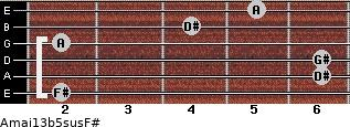 Amaj13b5sus/F# for guitar on frets 2, 6, 6, 2, 4, 5