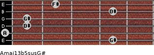 Amaj13b5sus/G# for guitar on frets 4, 0, 1, 1, 4, 2