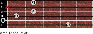 Amaj13b5sus/G# for guitar on frets 4, 0, 1, 2, x, 2