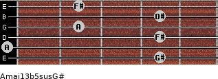Amaj13b5sus/G# for guitar on frets 4, 0, 4, 2, 4, 2
