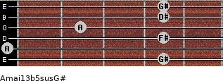 Amaj13b5sus/G# for guitar on frets 4, 0, 4, 2, 4, 4