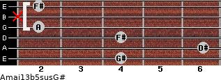 Amaj13b5sus/G# for guitar on frets 4, 6, 4, 2, x, 2