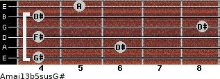 Amaj13b5sus/G# for guitar on frets 4, 6, 4, 8, 4, 5