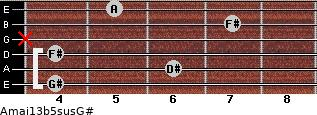 Amaj13b5sus/G# for guitar on frets 4, 6, 4, x, 7, 5