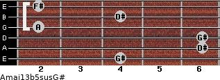 Amaj13b5sus/G# for guitar on frets 4, 6, 6, 2, 4, 2