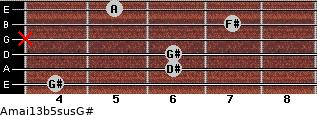 Amaj13b5sus/G# for guitar on frets 4, 6, 6, x, 7, 5