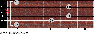 Amaj13b5sus/G# for guitar on frets 4, 6, 7, x, 7, 4