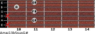 Amaj13b5sus/G# for guitar on frets x, 11, x, 11, 10, 11