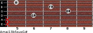 Amaj13b5sus/G# for guitar on frets x, x, 6, 8, 7, 5