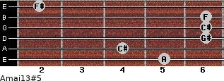 Amaj13#5 for guitar on frets 5, 4, 6, 6, 6, 2