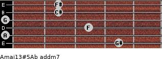 Amaj13#5/Ab add(m7) guitar chord