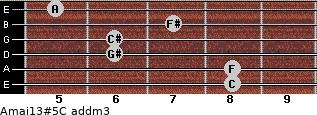 Amaj13#5/C add(m3) guitar chord
