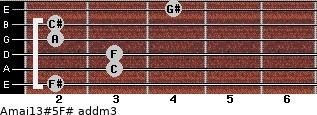 Amaj13#5/F# add(m3) guitar chord