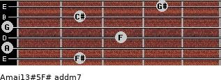 Amaj13#5/F# add(m7) guitar chord