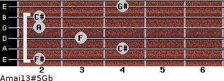Amaj13#5/Gb guitar chord