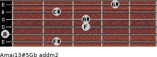 Amaj13#5/Gb add(m2) guitar chord